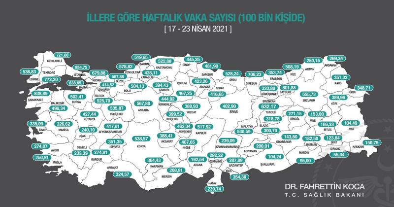 Amasya'nın Haftalık Vaka Sayısı Belli Oldu