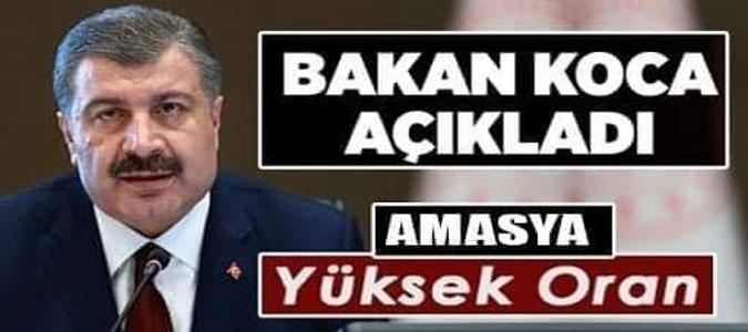 Bakan Koca; Ventilatör Doluluk Oranlarında Amasya'nın Yüzde 56.11 Olduğunu Belirtti