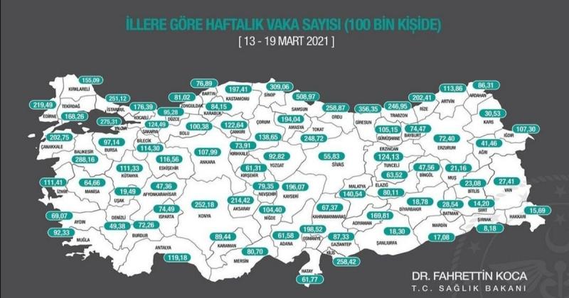 Haftalık Vaka Sayıları Açıklandı Amasya'da Yükseliş Var